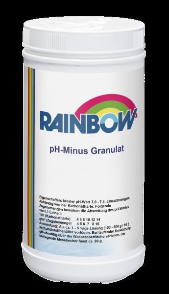 Rainbow pH-Minus